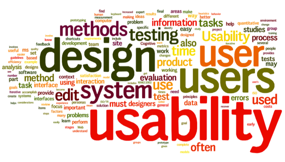 usability-word-cloud